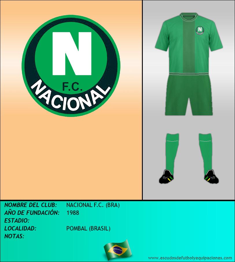Escudo de NACIONAL F.C. (BRA)