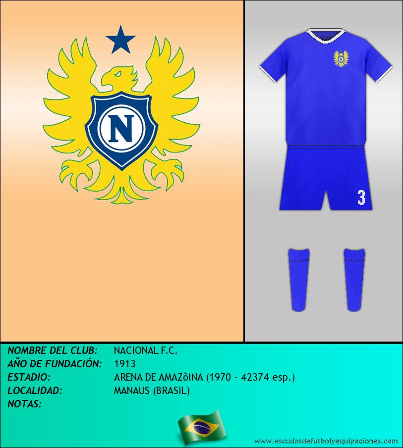 Escudo de NACIONAL F.C.