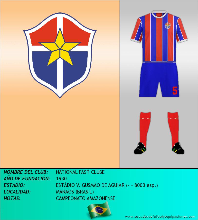 Escudo de NATIONAL FAST CLUBE