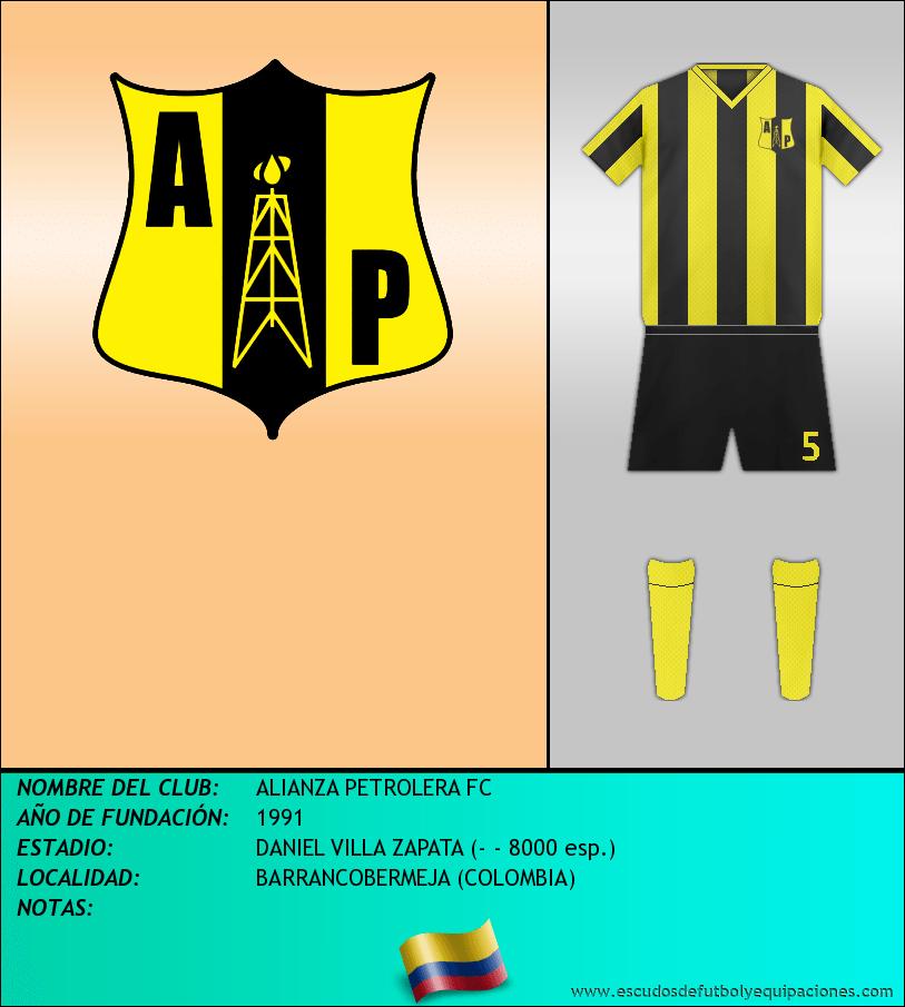 Escudo de ALIANZA PETROLERA FC