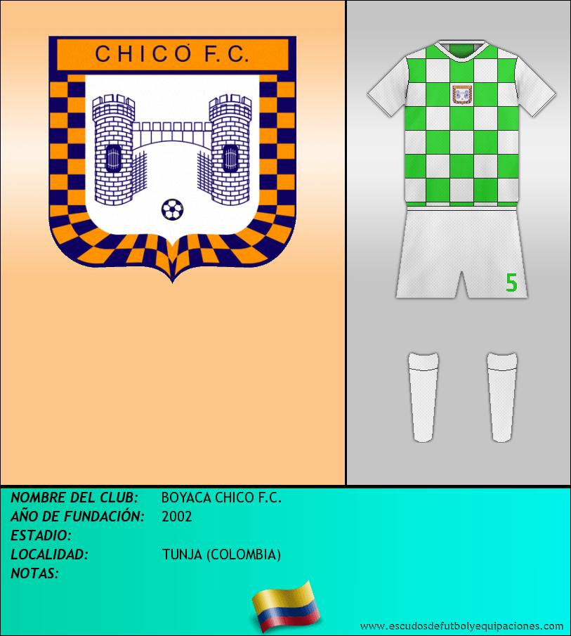 Escudo de BOYACA CHICO F.C.