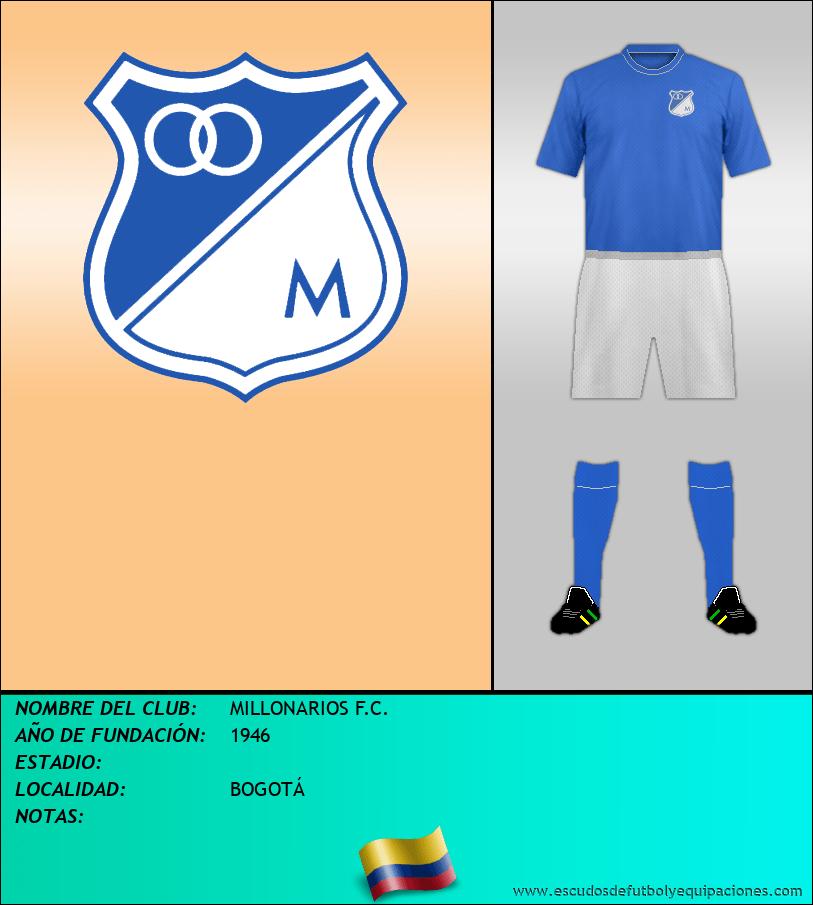 Escudo de MILLONARIOS F.C.