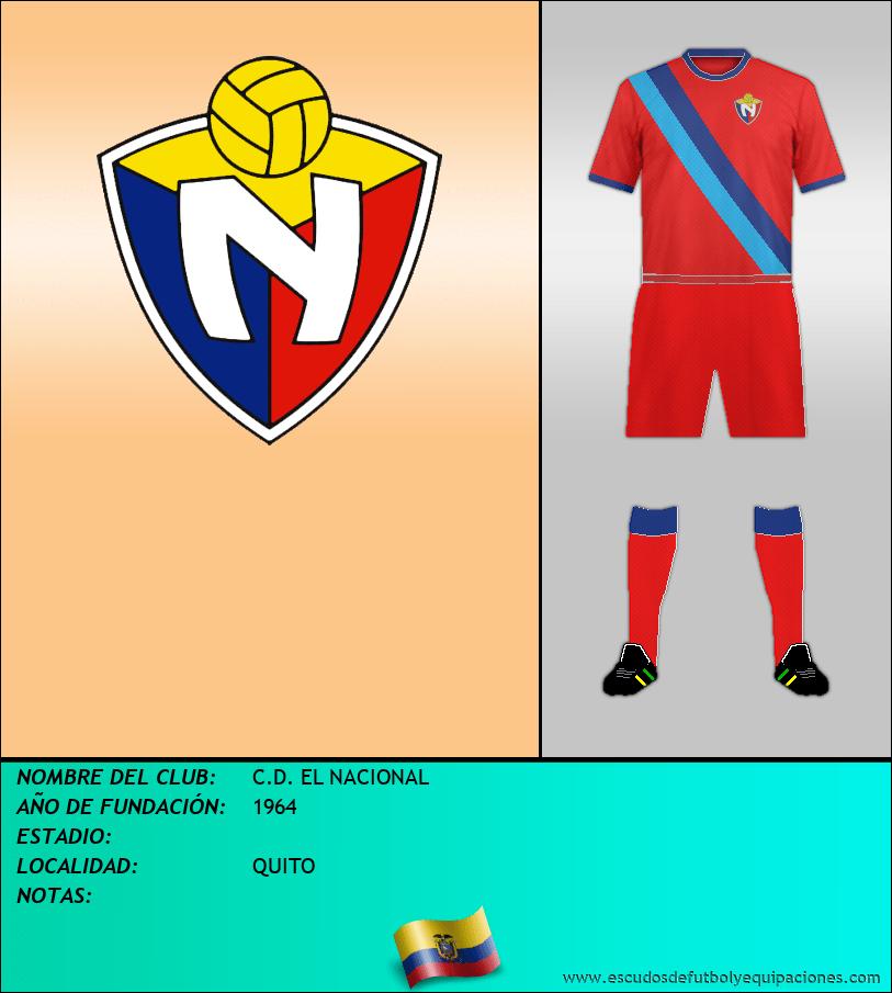 Escudo de C.D. EL NACIONAL