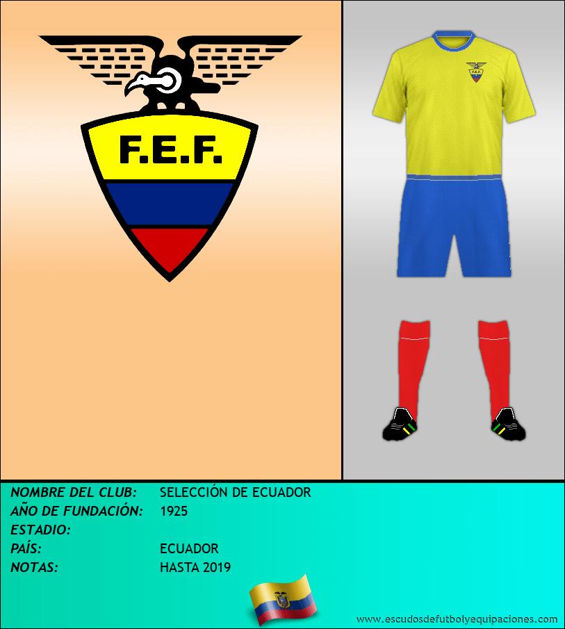 Escudo de SELECCIÓN DE ECUADOR