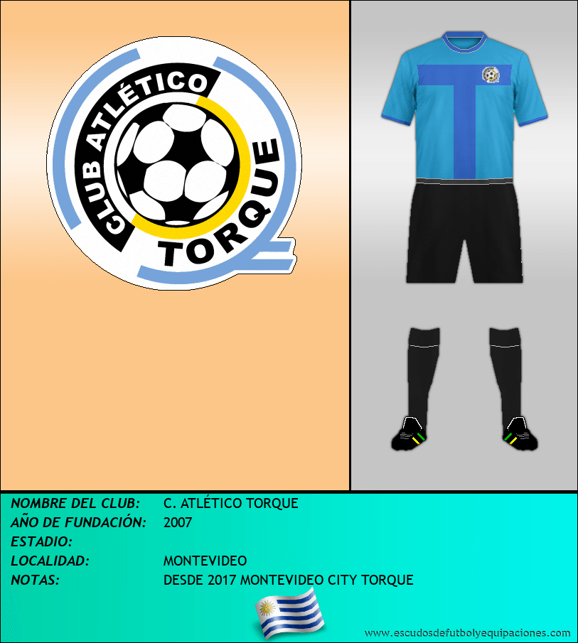 Escudo de C. ATLÉTICO TORQUE