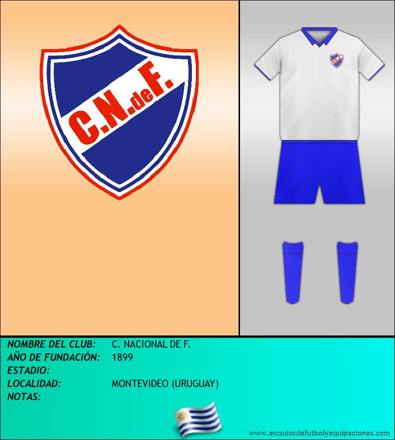 Escudo de C. NACIONAL DE F.