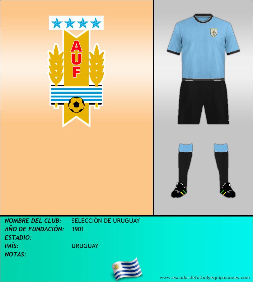 Escudo de SELECCIÓN DE URUGUAY