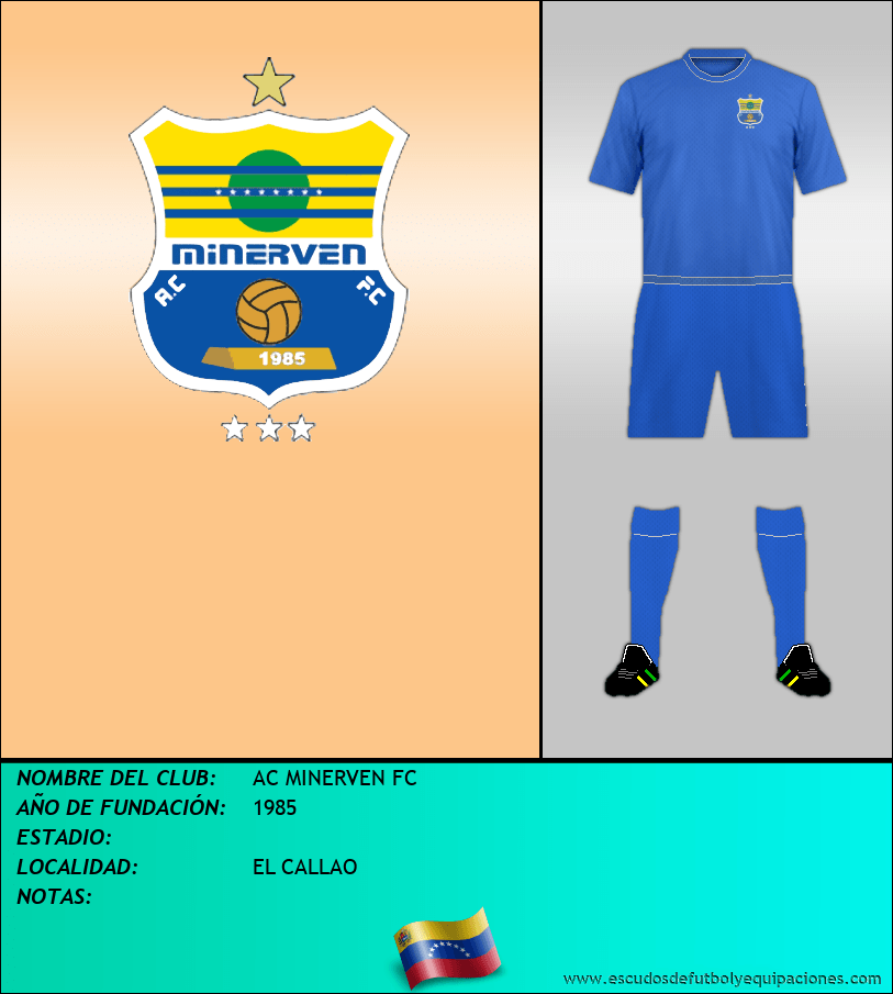 Escudo de AC MINERVEN FC