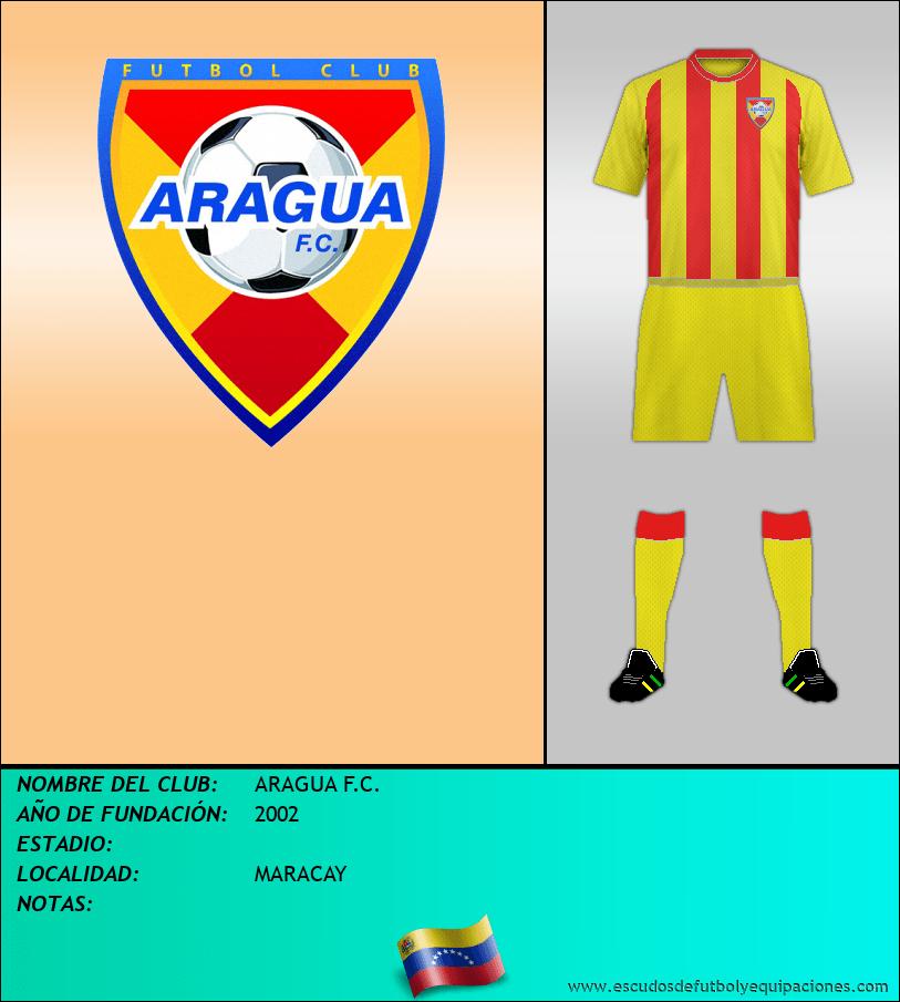 Escudo de ARAGUA F.C.