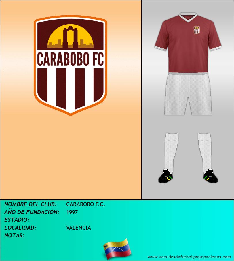 Escudo de CARABOBO F.C.