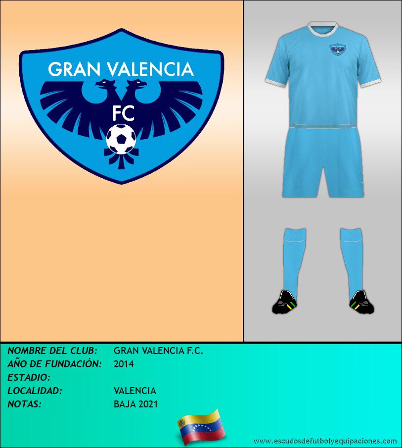 Escudo de GRAN VALENCIA F.C.