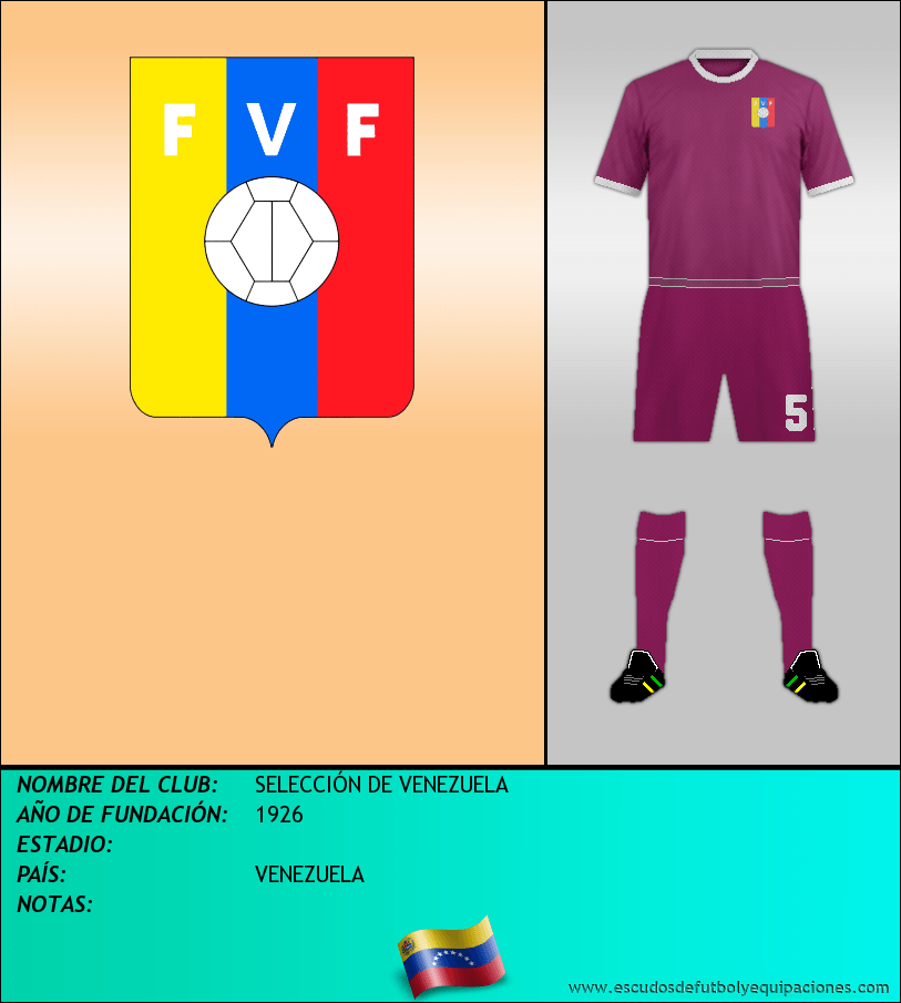 Escudo de SELECCIÓN DE VENEZUELA