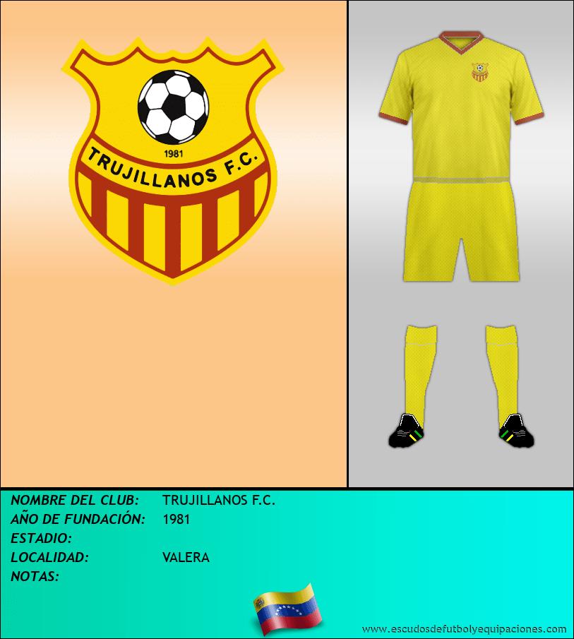Escudo de TRUJILLANOS F.C.