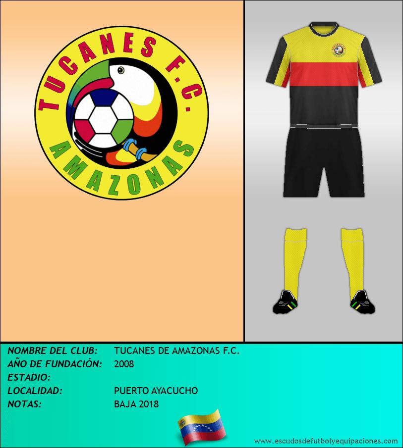 Escudo de TUCANES DE AMAZONAS F.C.