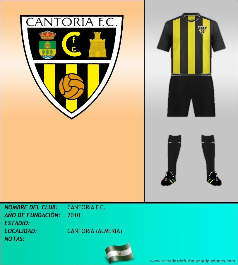 Escudo de CANTORIA F.C.
