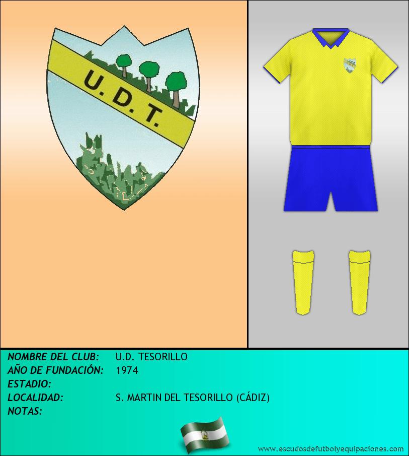 Escudo de U.D. TESORILLO
