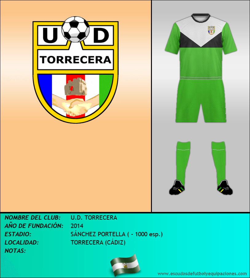 Escudo de U.D. TORRECERA