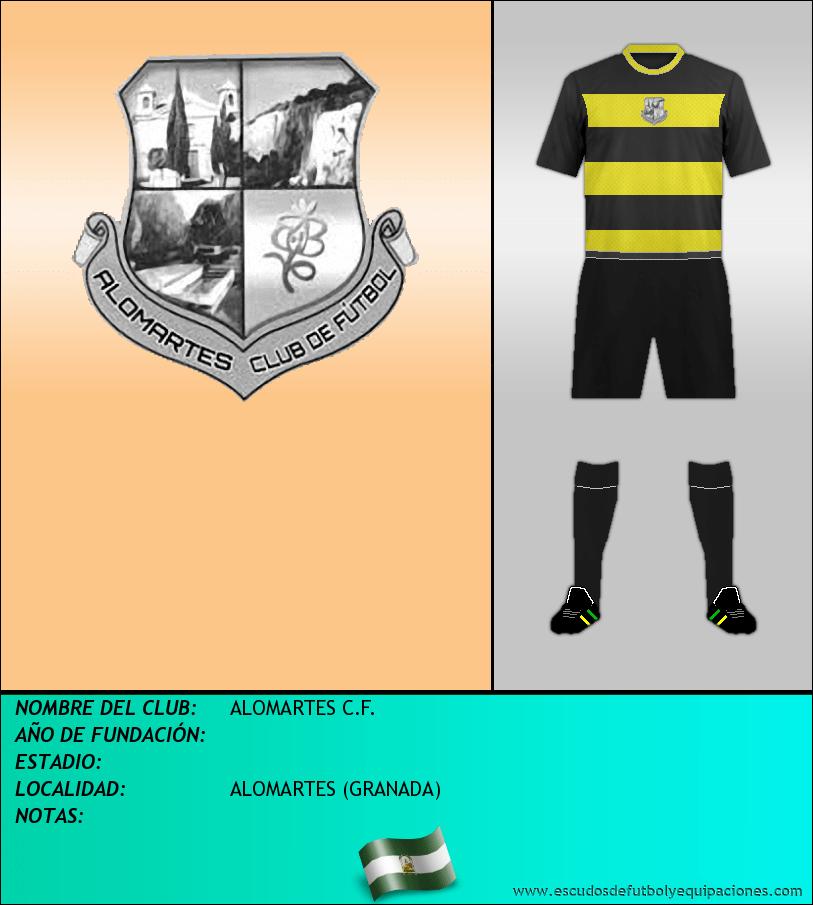 Escudo de ALOMARTES C.F.