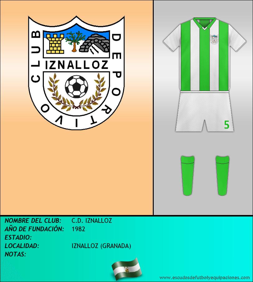 Escudo de C.D. IZNALLOZ