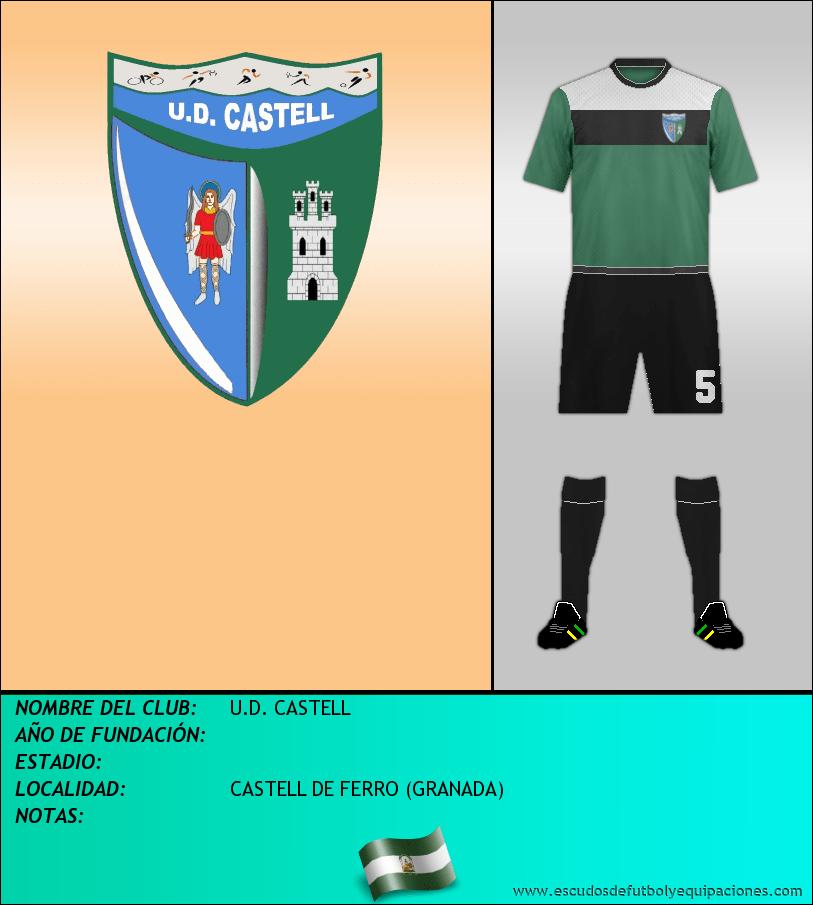 Escudo de U.D. CASTELL