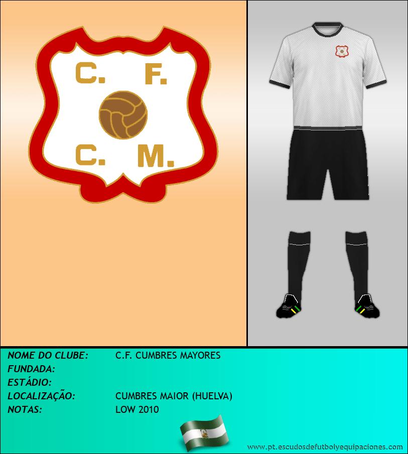 Escudo de C.F. CUMBRES MAYORES