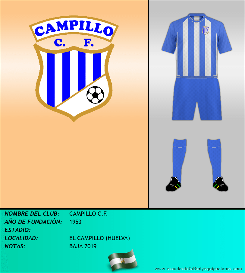 Escudo de CAMPILLO C.F.