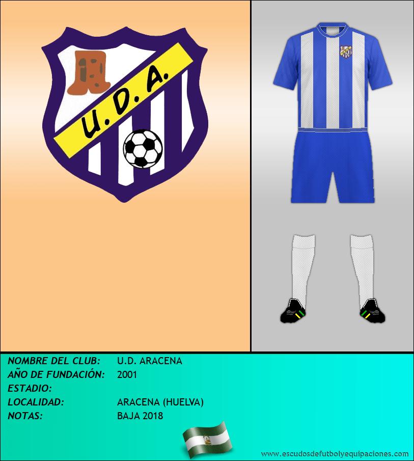 Escudo de U.D. ARACENA