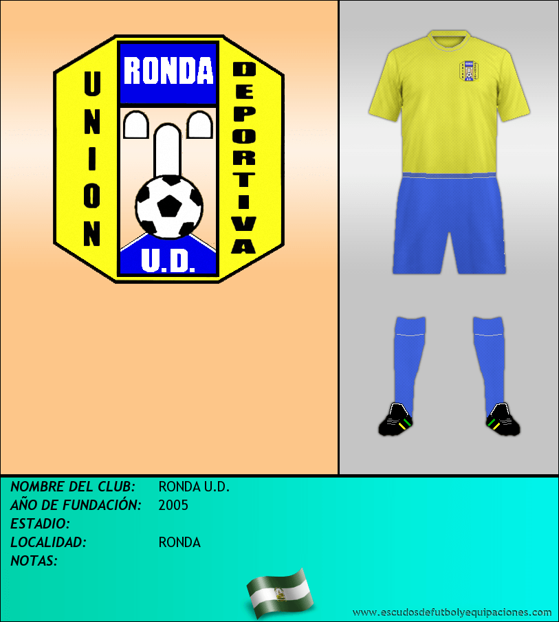 Escudo de RONDA U.D.
