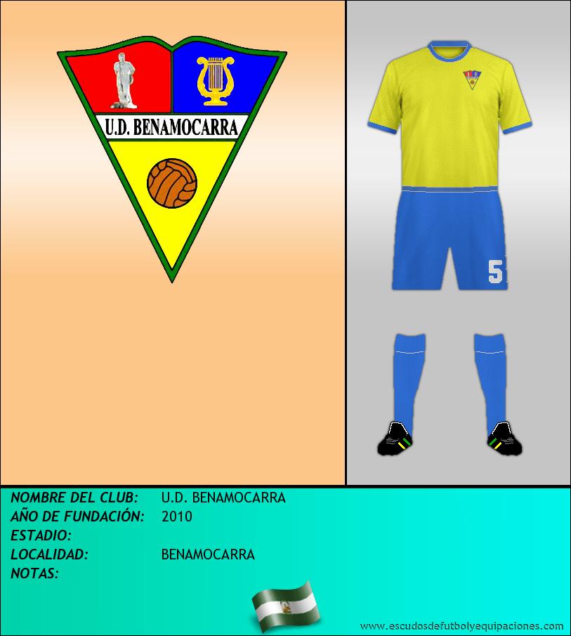 Escudo de U.D. BENAMOCARRA