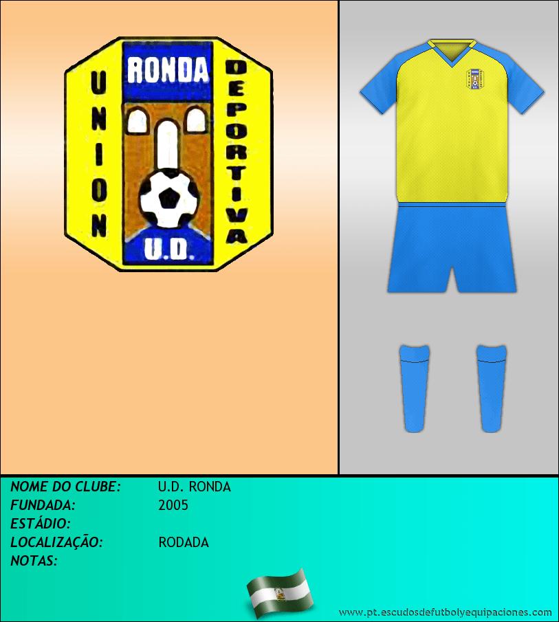 Escudo de U.D. RONDA