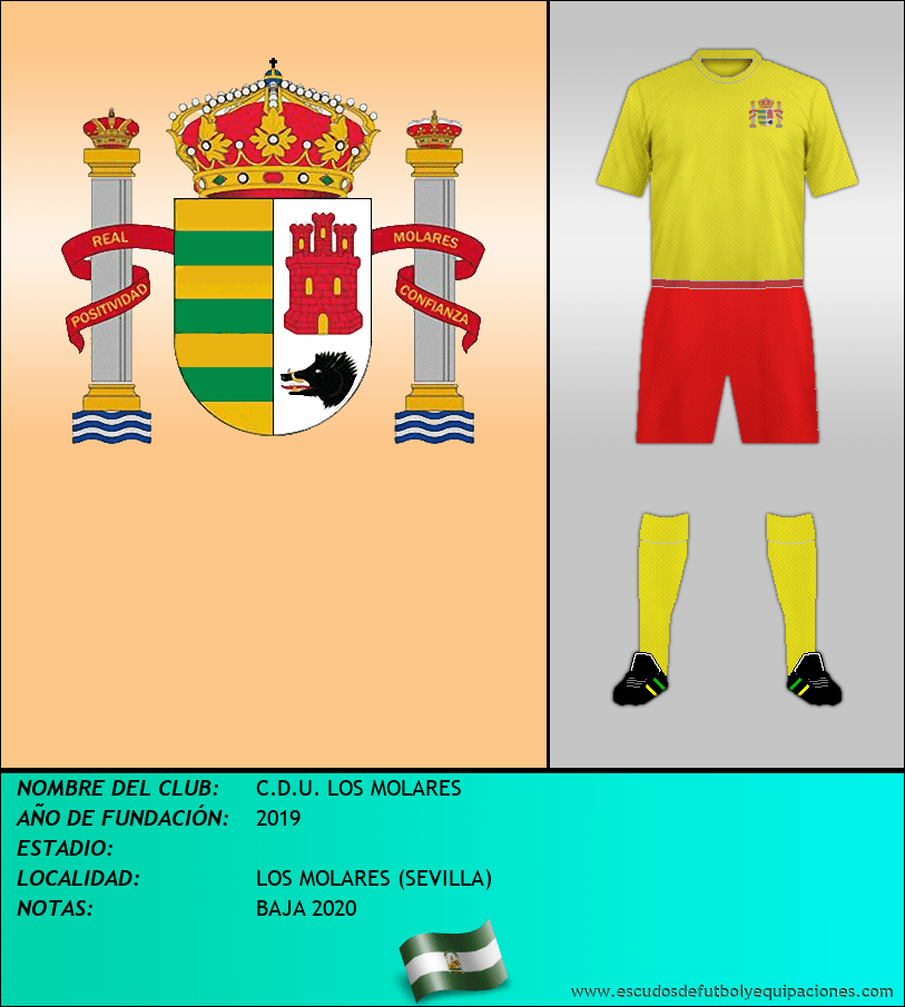Escudo de C.D.U. LOS MOLARES