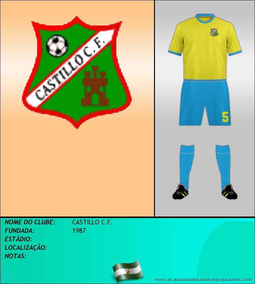 Escudo de CASTILLO C.F.