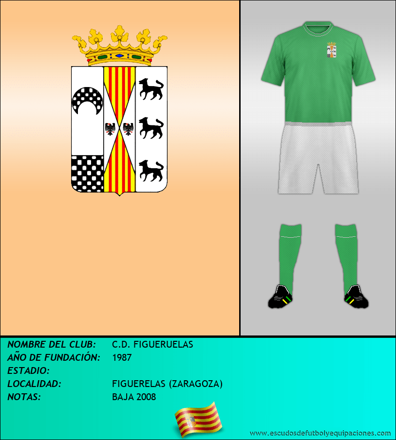Escudo de C.D. FIGUERUELAS
