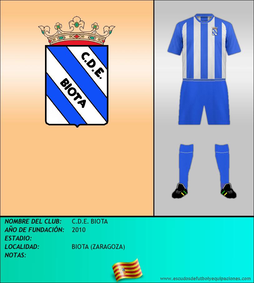 Escudo de C.D.E. BIOTA