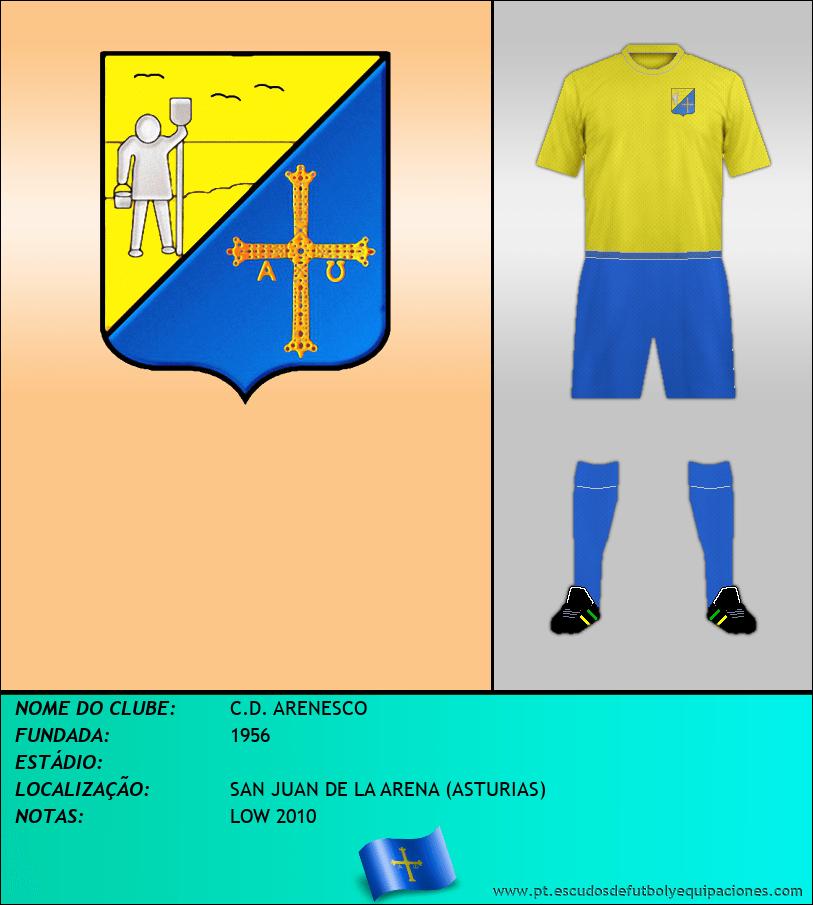 Escudo de C.D. ARENESCO
