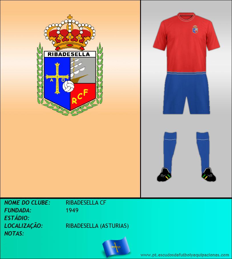 Escudo de RIBADESELLA CF