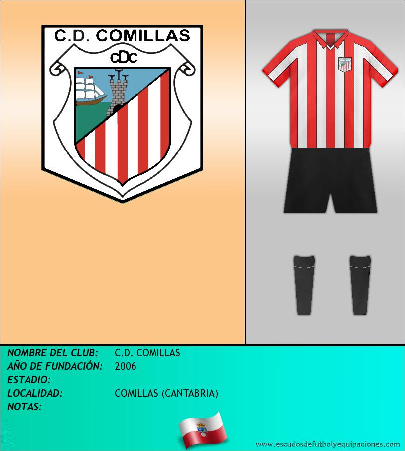 Escudo de C.D. COMILLAS