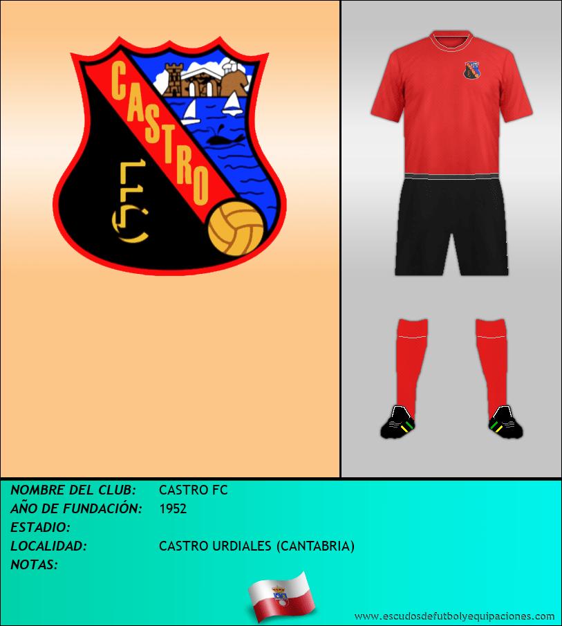 Escudo de CASTRO FC