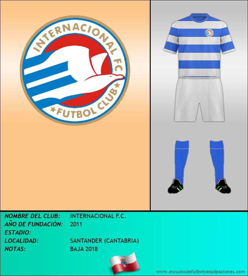 Escudo de INTERNACIONAL F.C.
