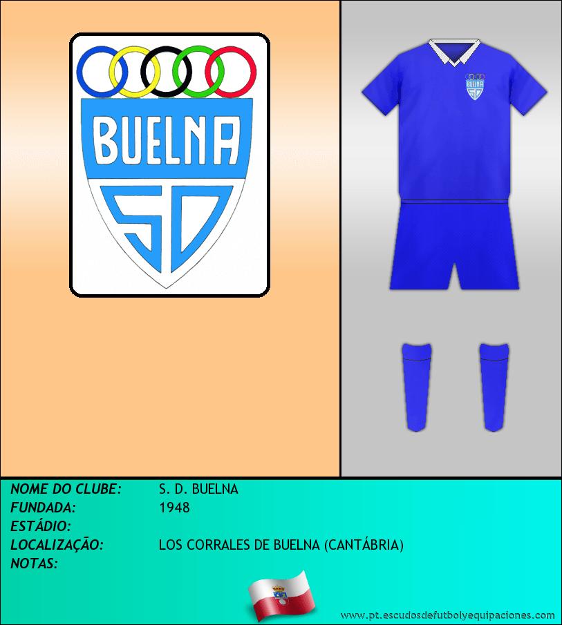 Escudo de S. D. BUELNA