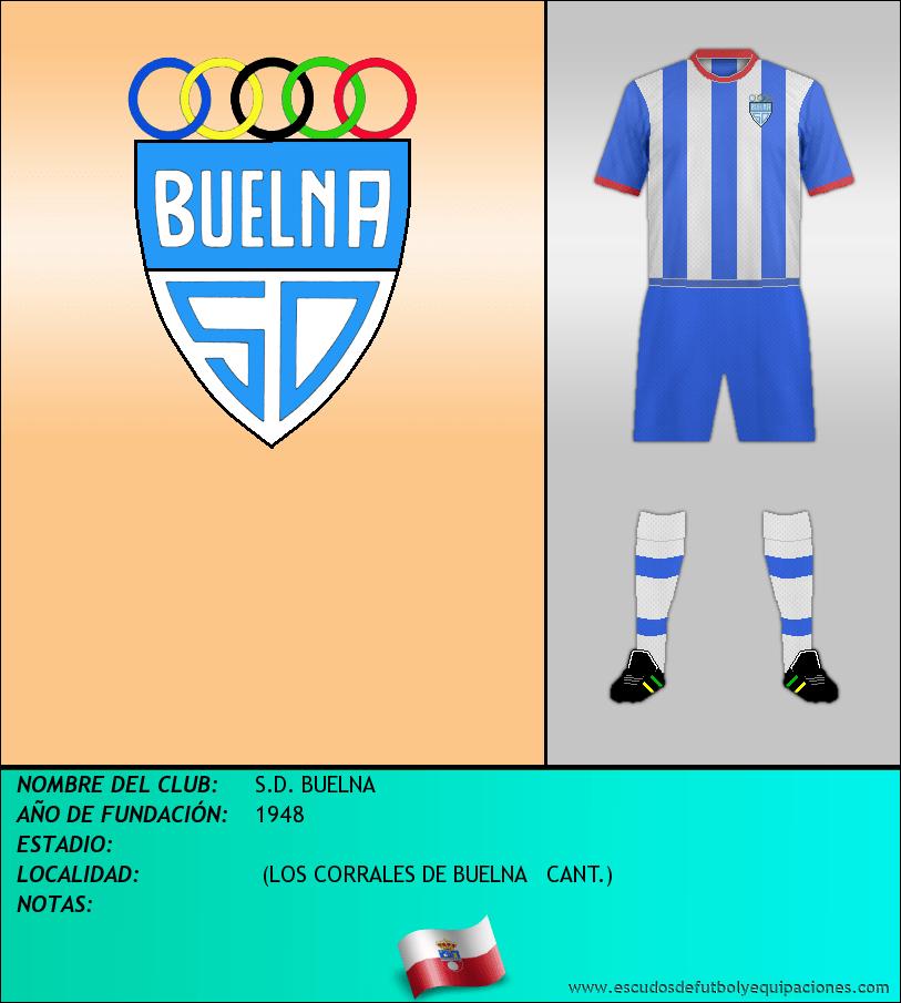 Escudo de S.D. BUELNA