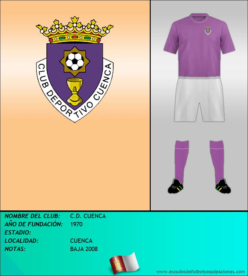 Escudo de C.D. CUENCA