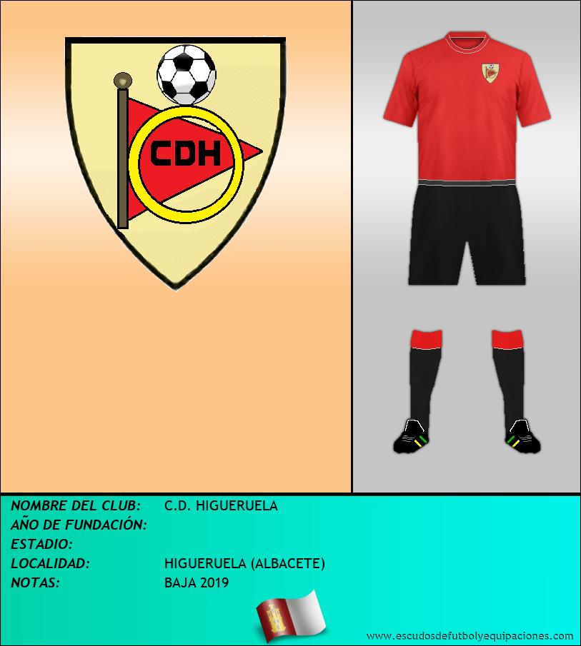Escudo de C.D. HIGUERUELA