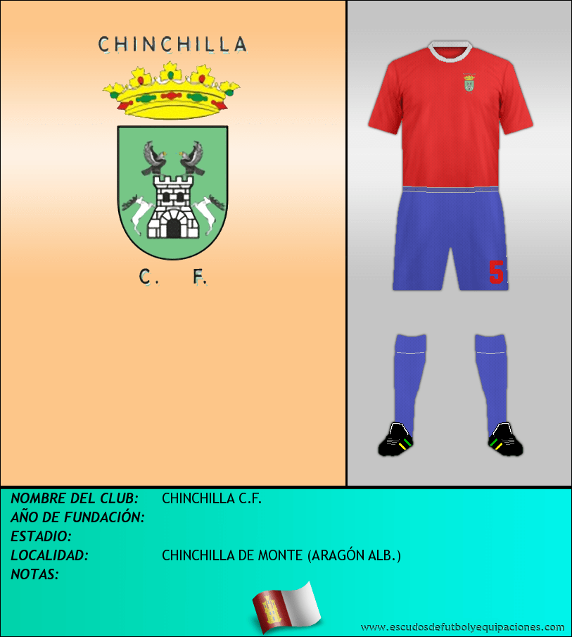 Escudo de CHINCHILLA C.F.