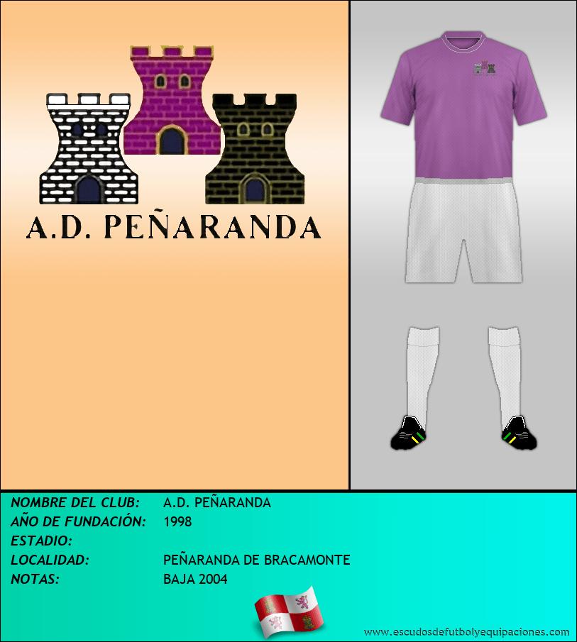 Escudo de A.D. PEÑARANDA