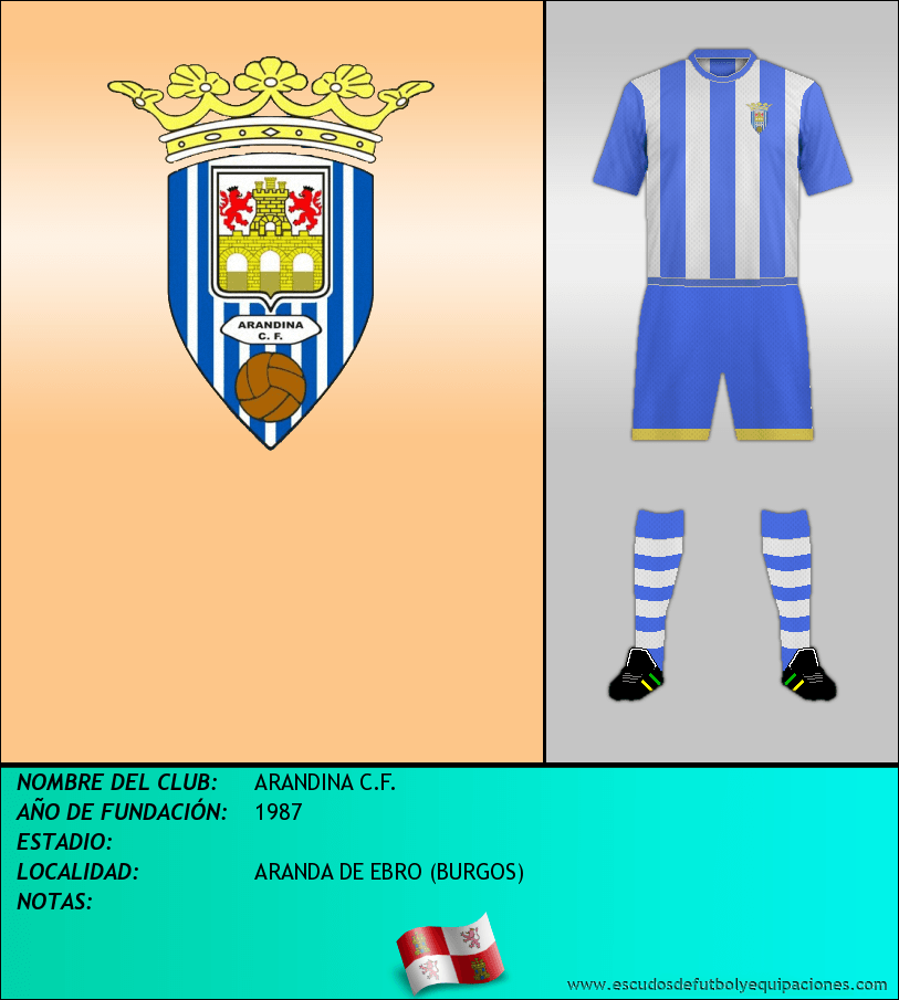 Escudo de ARANDINA C.F.