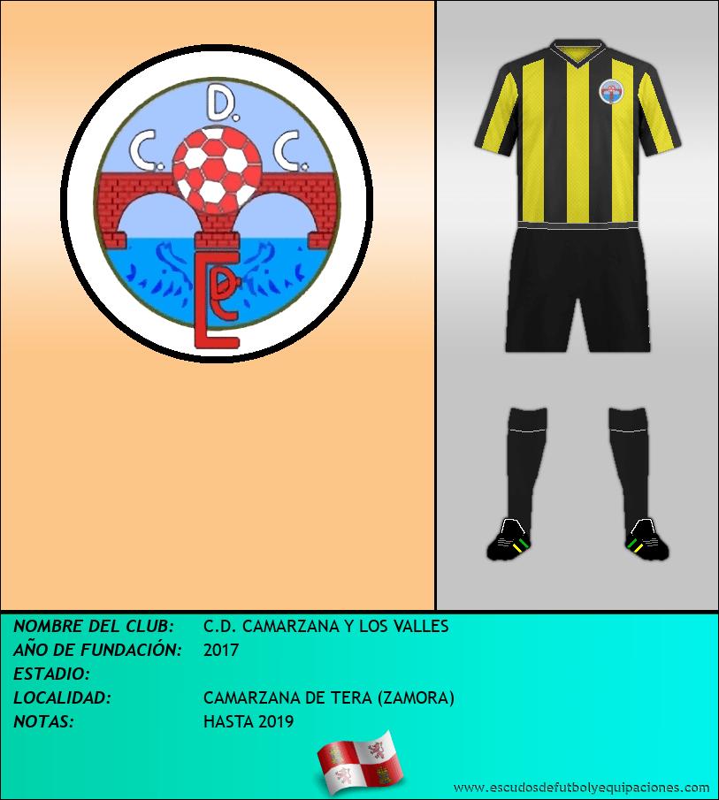 Escudo de C.D. CAMARZANA Y LOS VALLES