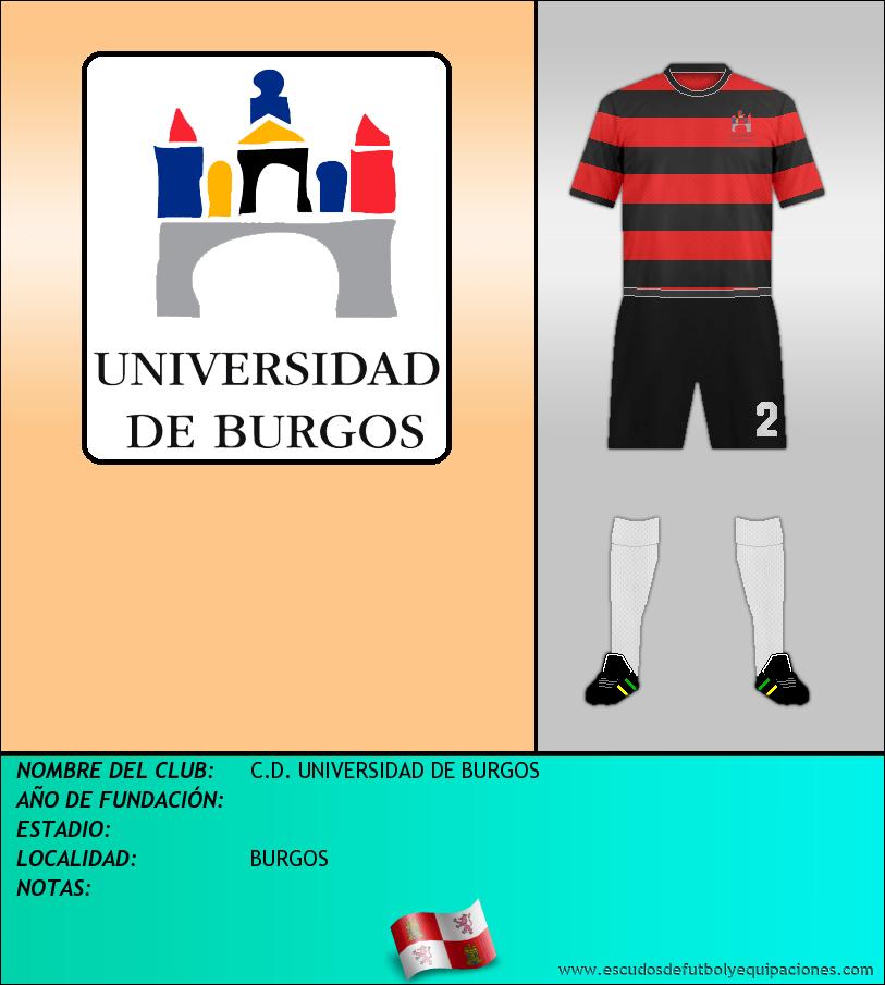 Escudo de C.D. UNIVERSIDAD DE BURGOS