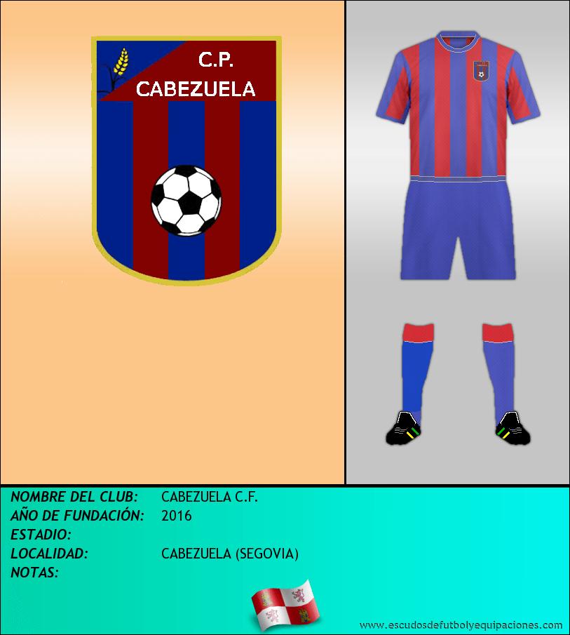 Escudo de CABEZUELA C.F.