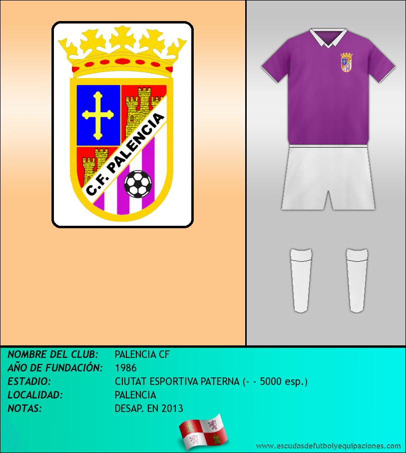Escudo de PALENCIA CF
